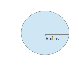 Radius of a circle - CSS3