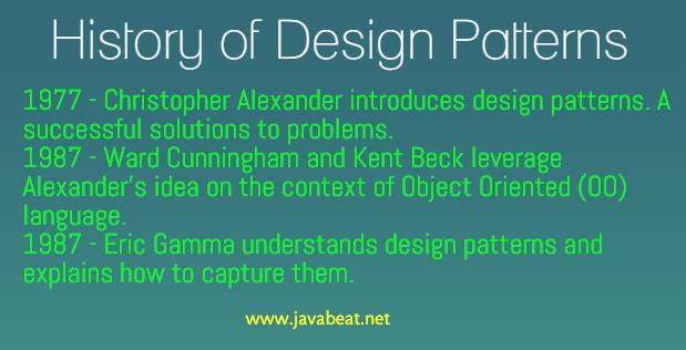 History of Design Patterns