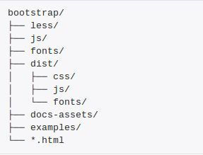 file bootstrap source code