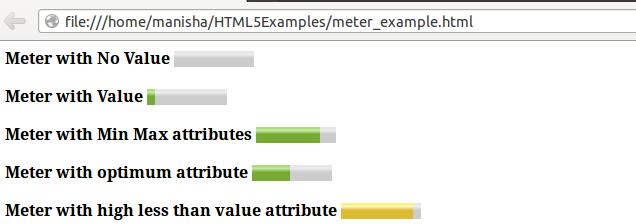 HTML5 Meter Tag