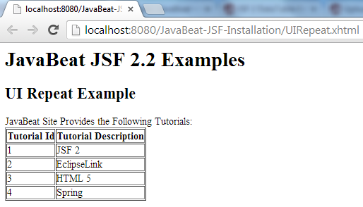 JSF UI Repeat Example