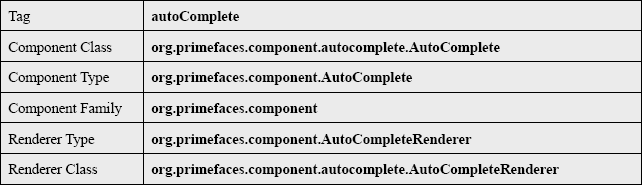 AutmComplete General Info