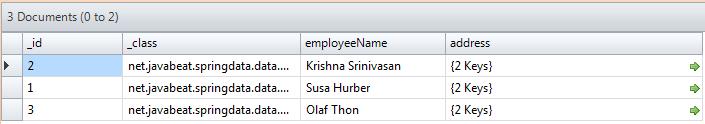Database employee records