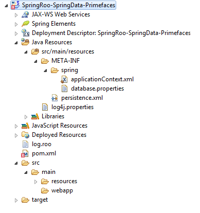 Project Directory - Persistence Layer Configured