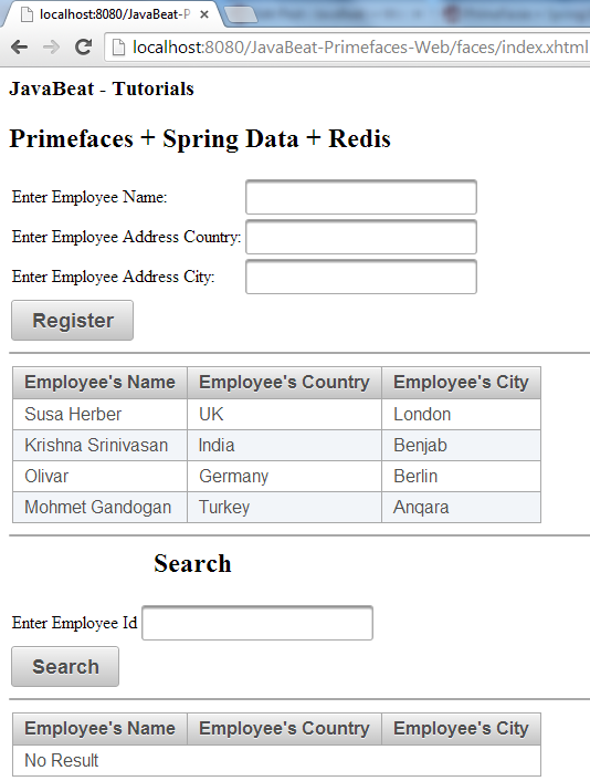 PrimeFaces and Spring Data and Redis Integration 1