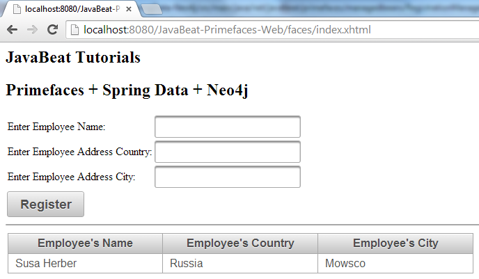 Neo4j + Spring Data + Primefaces Example 2