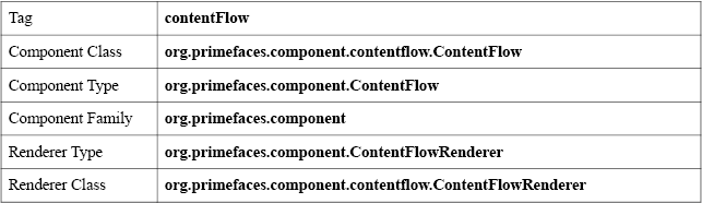 ContentFlow - Basic Info