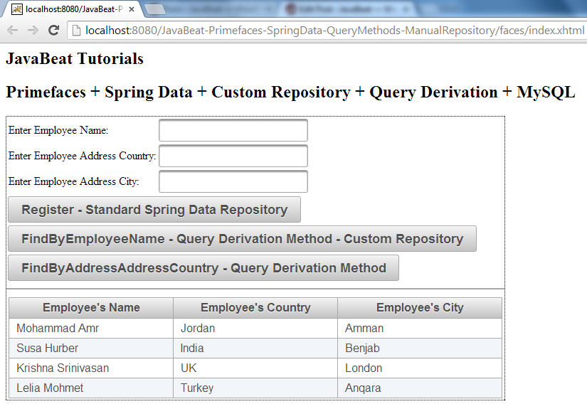 Spring Data - Custom Repository - Query Derivation - Demo