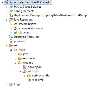 Spring Data REST - GemFire - Rest.js Integration - Bower Init - Command Result