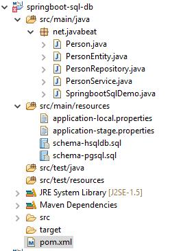Spring Boot Spring Data JPA