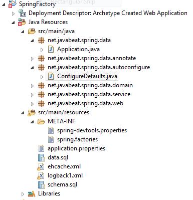 Spring Boot Auto Configuration