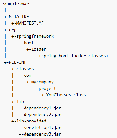 Spring Boot Loader supported WAR file Structure